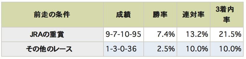 スクリーンショット 2015-09-01 10.20.37