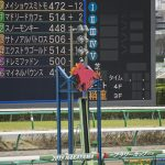 【スプリングステークス2020】独自指数による人気馬分析予想